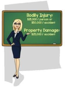 Alabama insurance requirements