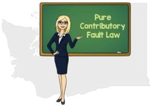 washington pure contributory fault