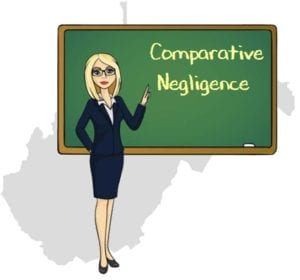 West Virginia comparative negligence