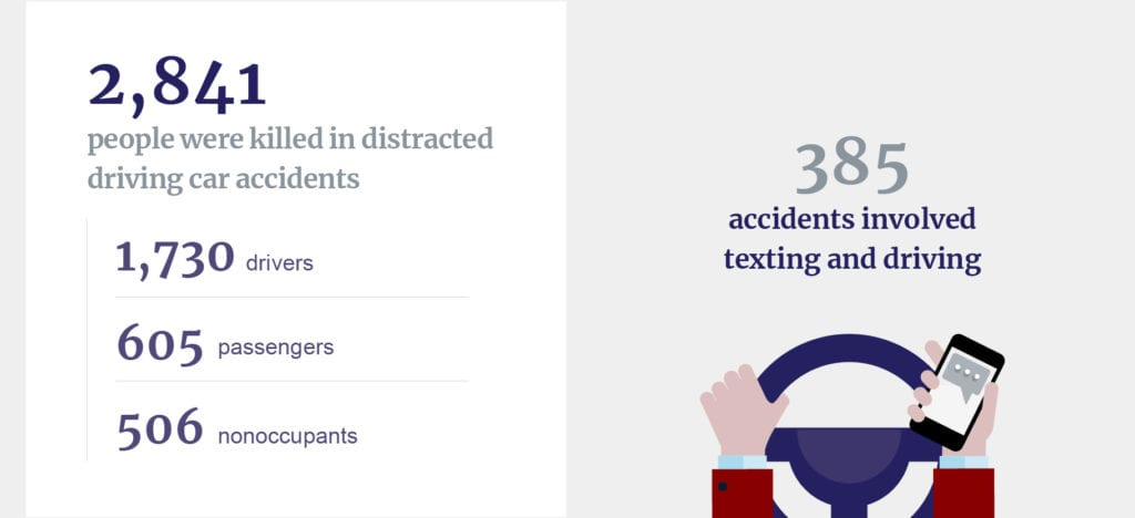 Distracted driving deaths stats
