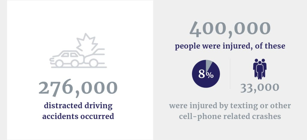 Distracted driving accident stats