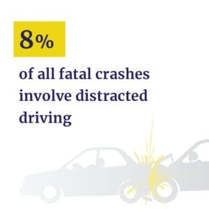 8 percent of fatal crashes involve distracted driving