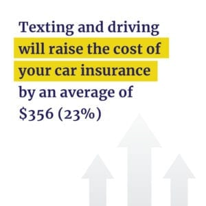 Texting and driving increases auto insurance rates