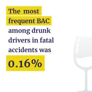 Drunk drivers' BAC in fatal accidents