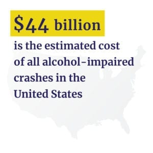 Cost of alcohol-impaired crashes in U.S.