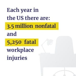 Total yearly workplace injuries in U.S.