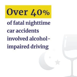 40% of nighttime fatal accidents involved alcohol