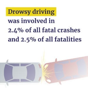 Drowsy driving accident stats