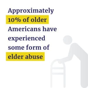 10 percent of elders have suffered abuse