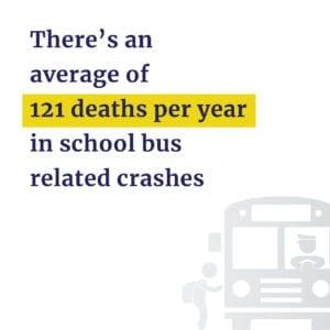 Deaths in school bus crashes