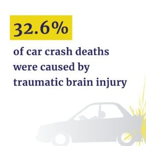 TBI car crash deaths