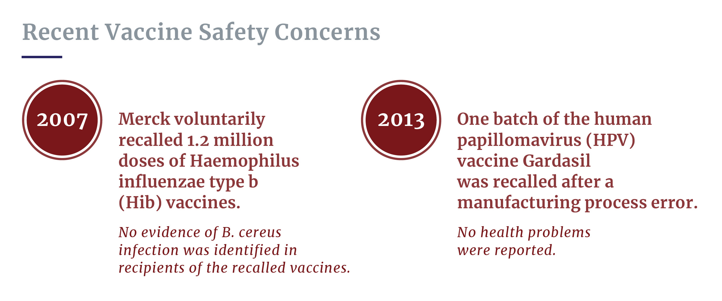 Recent vaccine safety issues