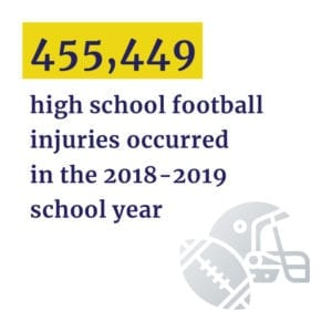 HS football injuries 2018-2019
